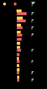 dados_2