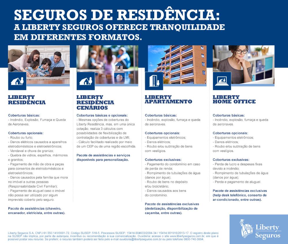 residencial-liberty
